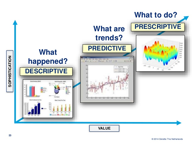acfe-presentation-on-analytics-for-fraud-detection-and-mitigation-24-638.jpg