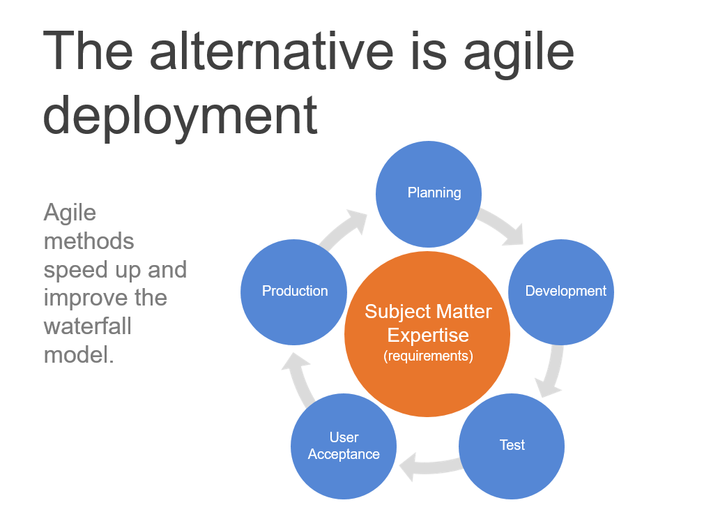 agile improve.png