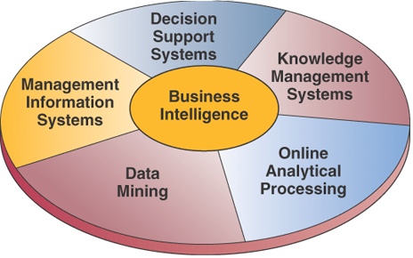 Business_intelligence.png
