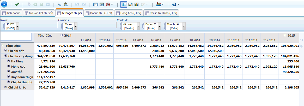 cognos tm1 - real estate - expenses management 3.png