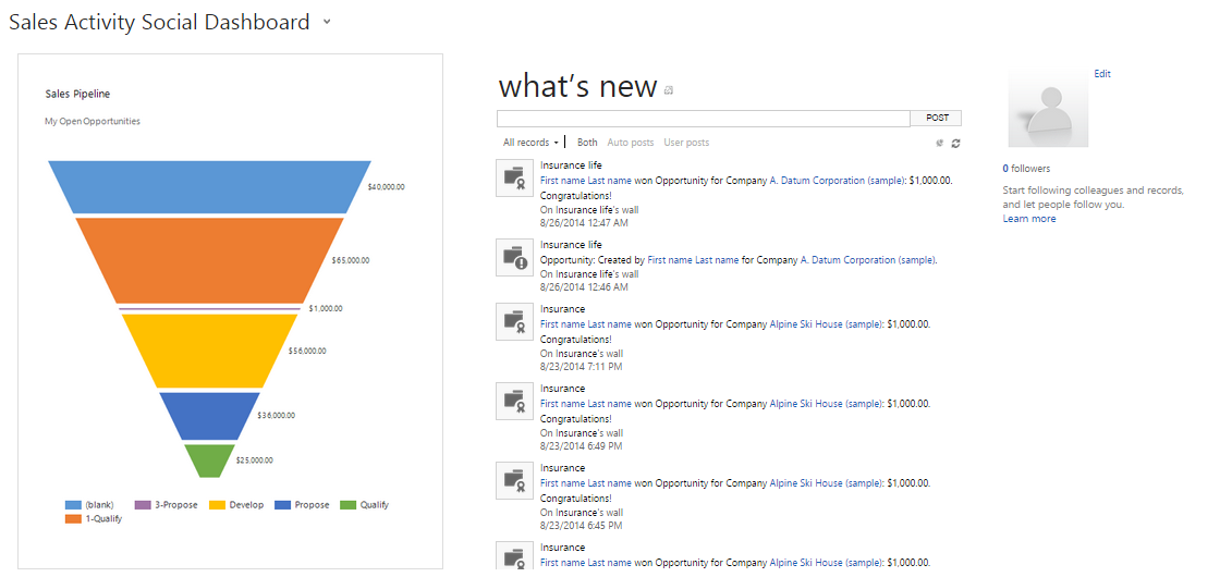 Dynamic CRM 2013 - Create or Customize Dashboard - 02.png
