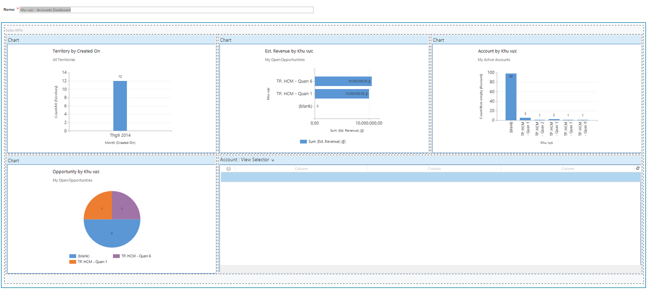 Dynamic CRM 2013 - Create or Customize Dashboard - 18.png