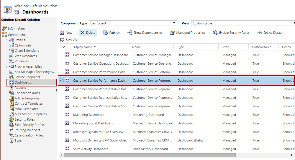 Dynamic CRM 2013 - Create or Customize Dashboard - 19.png