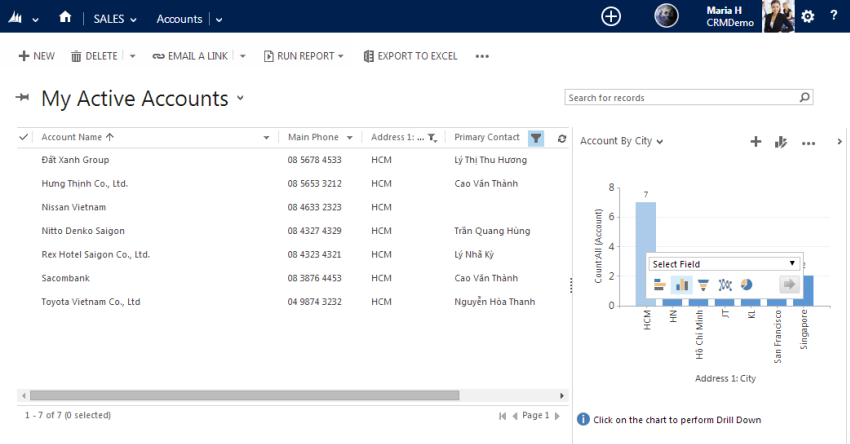 dynamics crm account manager chart 2.png