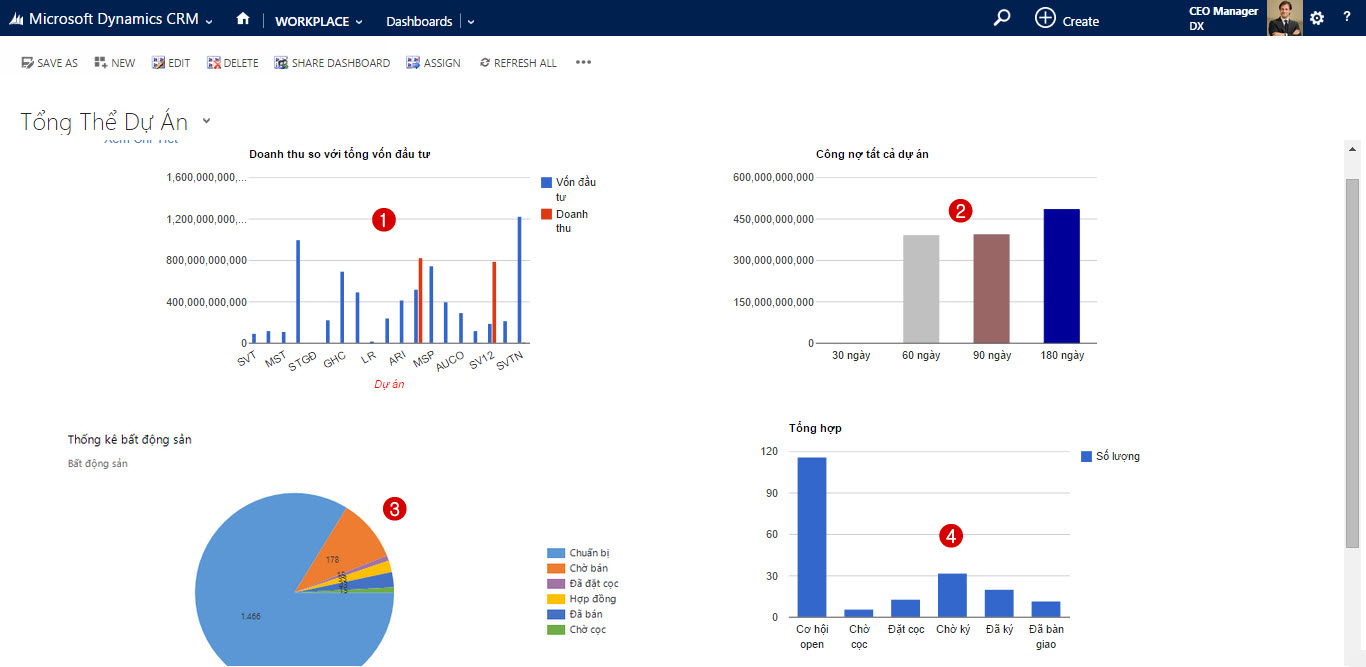 Dynamics CRM for real estate dashboard.jpg