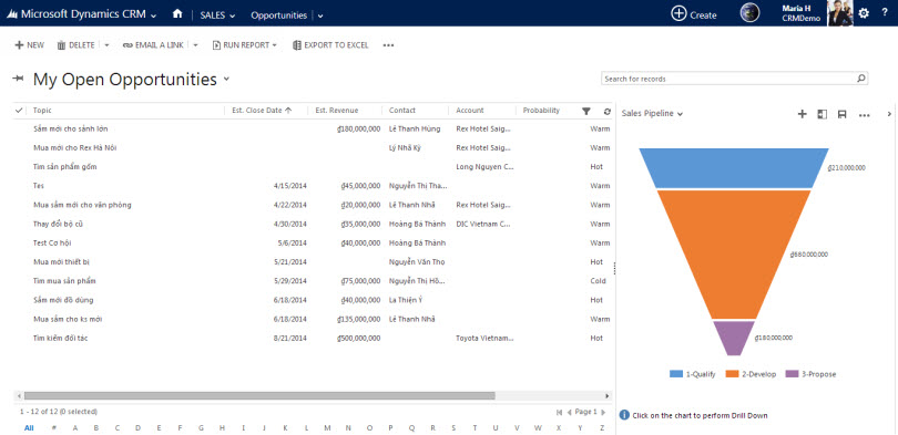 dynamics crm opportunities_1.jpg