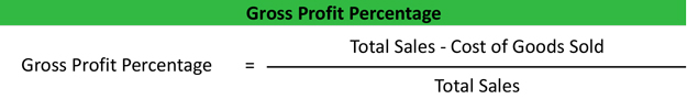 gross-profit-percentage.jpg
