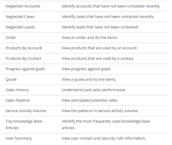 Microsoft Dynamic CRM 2013 - Reports - 02.png