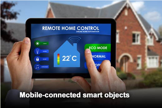 mobile connected smart objects.jpg