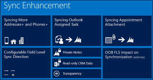 Outlook and Sync Enhancements.png