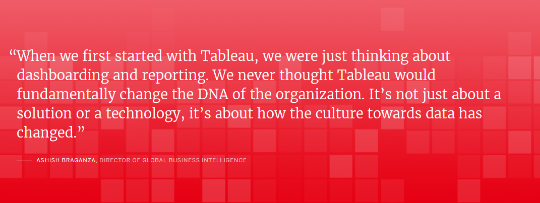 Tableau and Lenovo.png