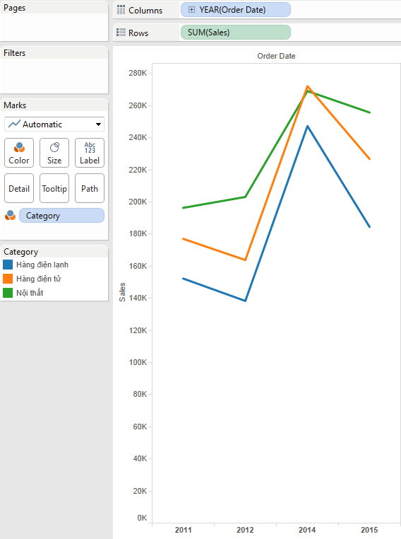 Tableau Showing Summary and Detail Together.png