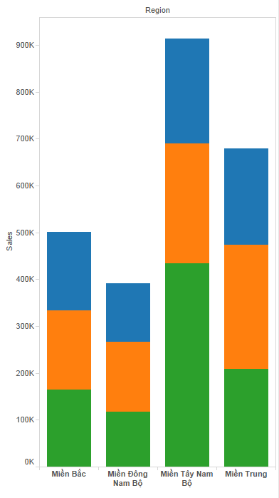 Tableau stacked bar chart1.png