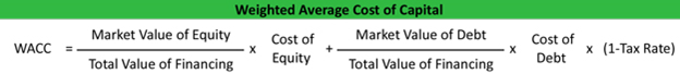 finance weighted average cost of capital